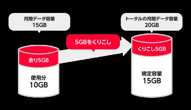 data_img